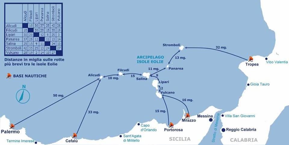 Come andare a Ustica o alle Isole Eolie da Palermo